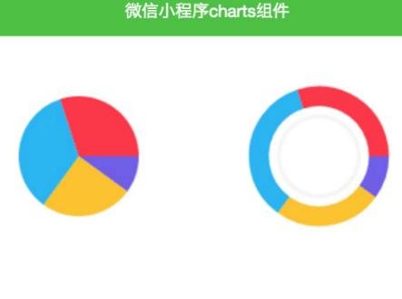 微信小程序图表charts组件