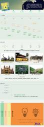 清新自然个人空间网站模板