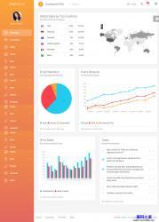 HTML5-Creative Tim后台管理界面响应式模板