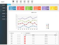 HTML商品销售企业ERP管理系统模板