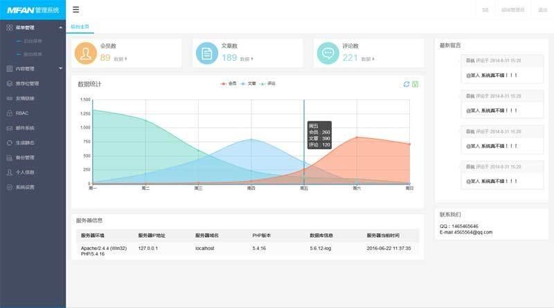 layui企业网站后台管理通用模板