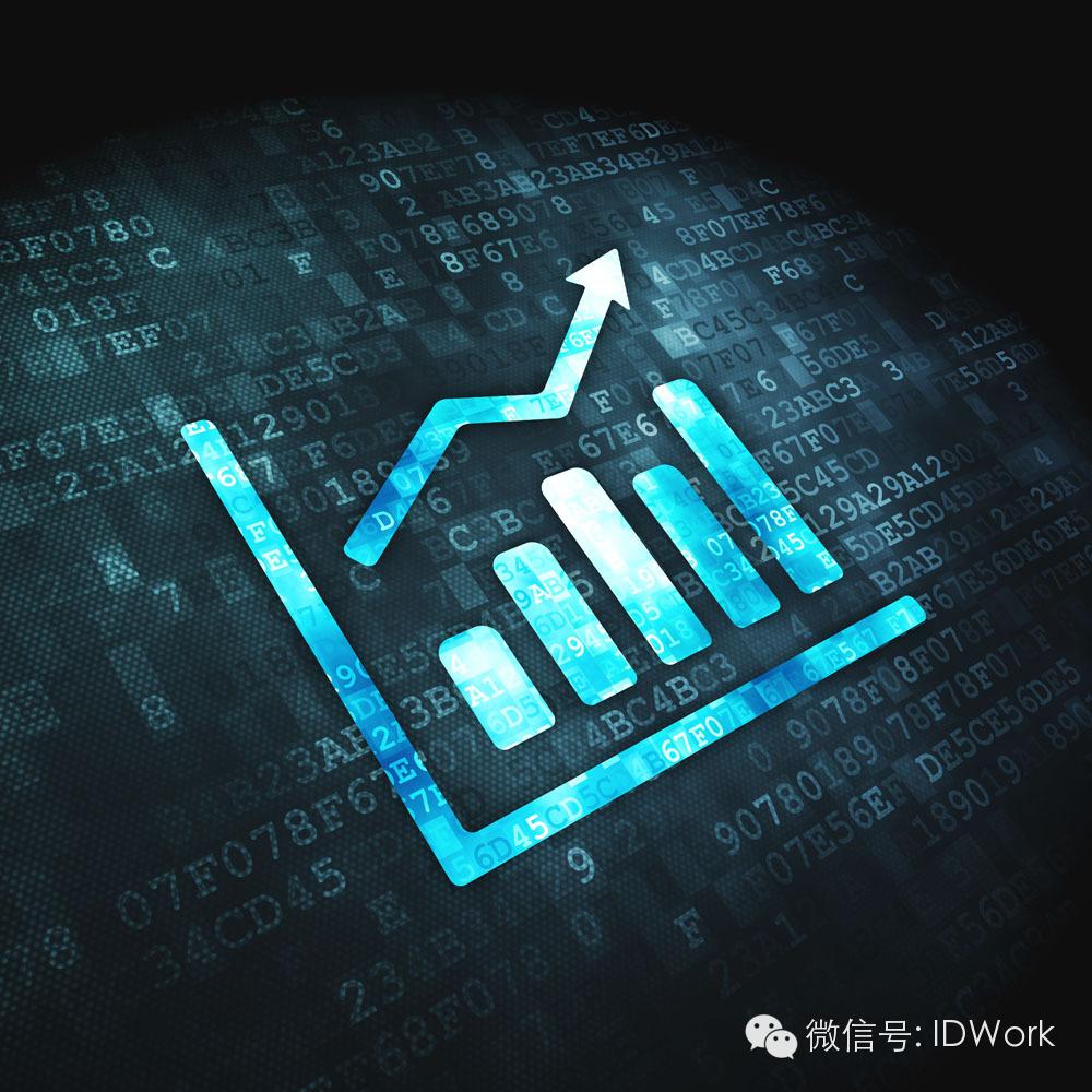 八大趋势唤醒行业发展,微商该回归理性了