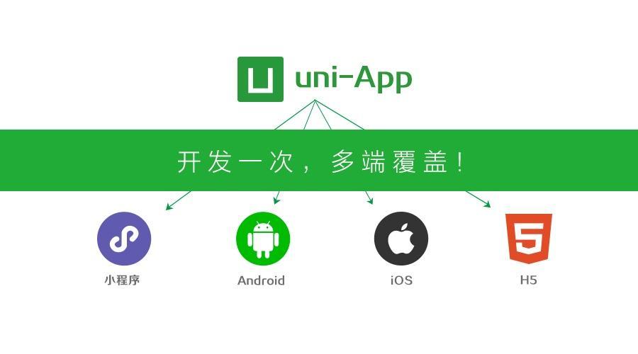 2021年最新uni-app视频教程推荐(从入门到精通)