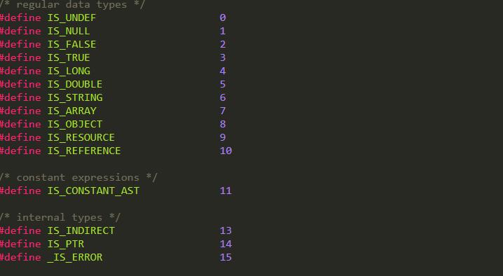 PHP7中的数据类型
