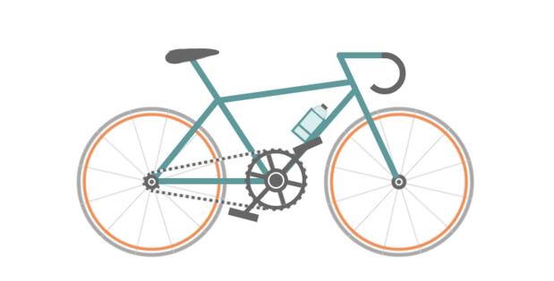 純CSS3打造自行車