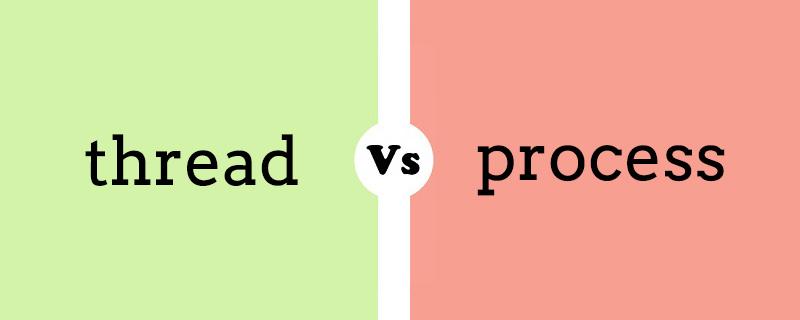 java中线程与进程的区别是什么