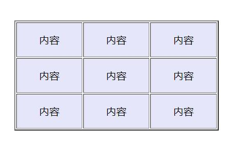Cellpadding和Cellspacing之间的区别