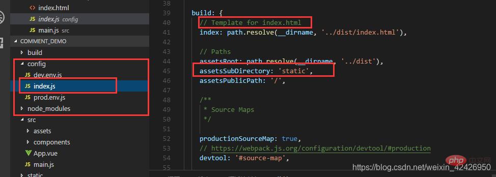 config里面说明了index.html需要引用的静态资源路径