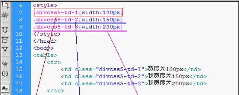 Html中表格tr的td单元格怎么设置宽度属性