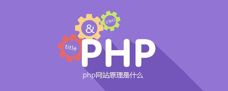 php网站原理是什么