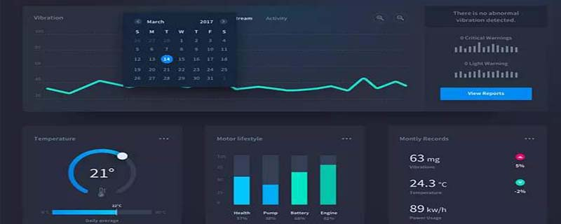 5款优秀的vue后台管理系统模板推荐(免费下载)