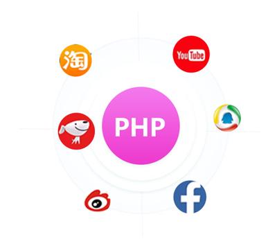 高级PHP程序员应该具备哪些技能呢?