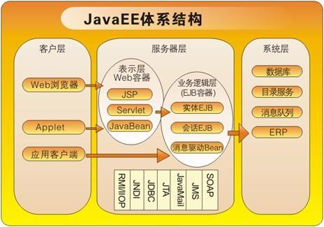 JAVA虚拟机(JVM)——类文件结构