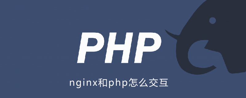 nginx和php怎么交互