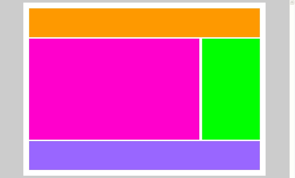 web前端学习入门:DIV+CSS对页面布局的优势!