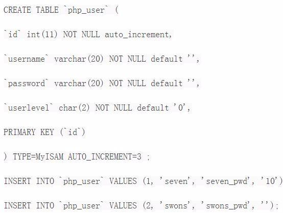 一个PHP的SQL注入完整过程