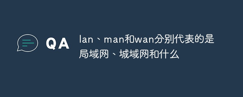 lan、man和wan分别代表的是局域网、城域网和什么