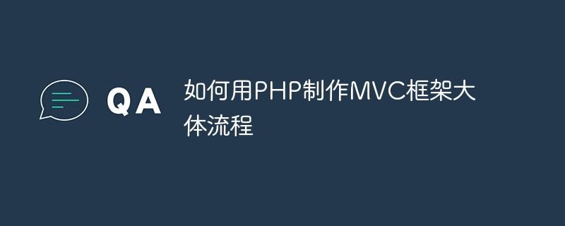 如何用PHP制作MVC框架大体流程