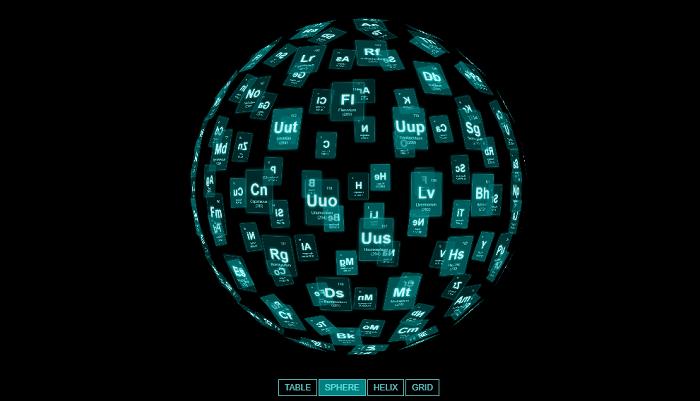 html5 3D超炫元素周期表三维图片墙效果代码