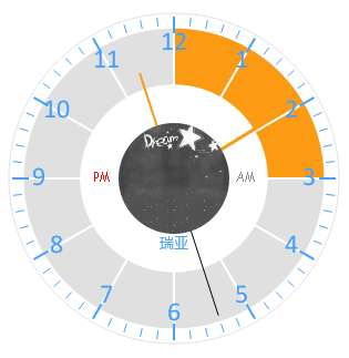 html5 canvas圆形时钟代码