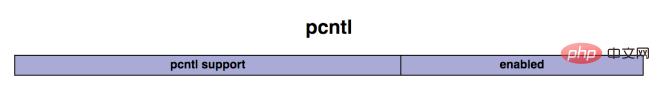 1618448989890192 - PHP学习_解析PHP多进程编程