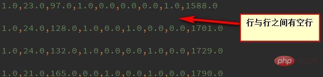 python学习_python怎么读取csv文件