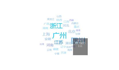 jQuery熱門城市文字標簽云代碼