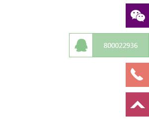 jQuery右侧边栏二维码QQ客服返回顶部代码