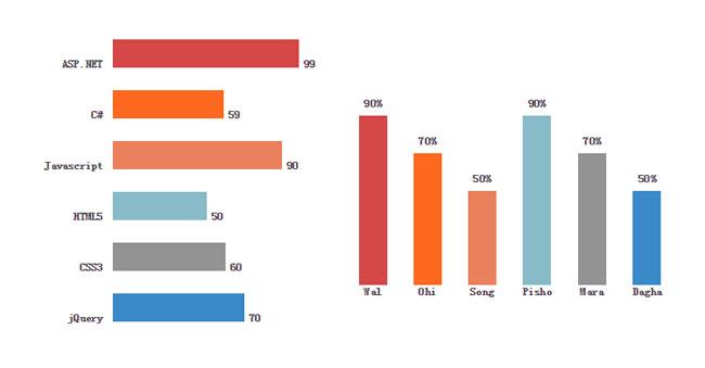 jqbar.js柱状图动态百分比进度条特效