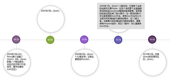 jQuery水平布局软件版本更新信息时间轴代码