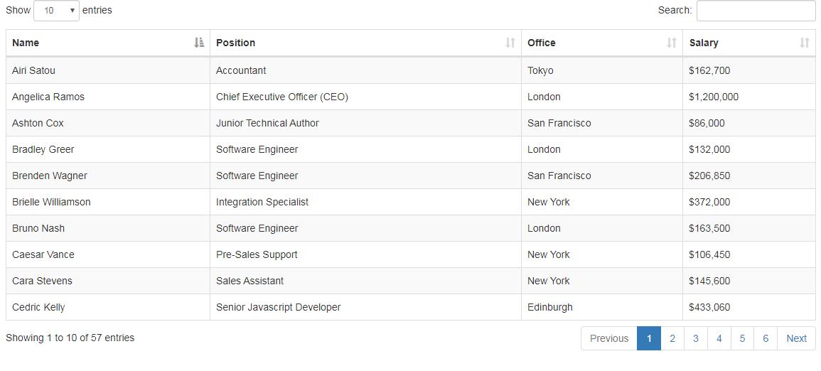 Twitter Bootstrap表格動態加載內容和排序功能