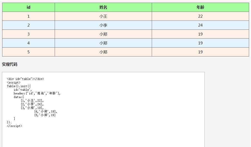 表格生成插件Table.js