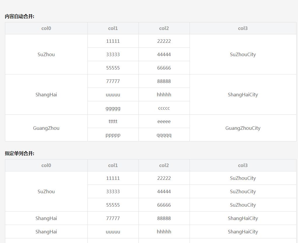 表格單元格合并插件tablesMergeCell.js