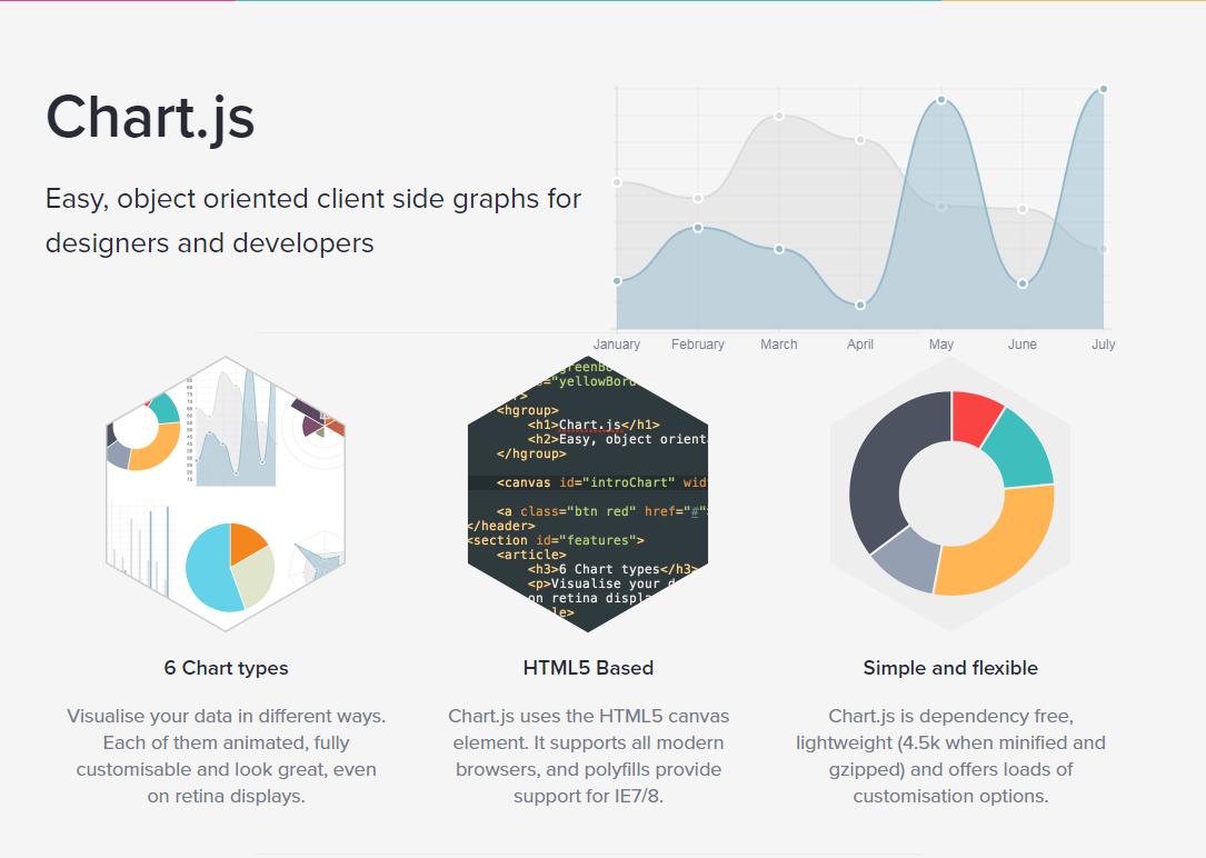 圖表繪制工具庫-CHART.JS.