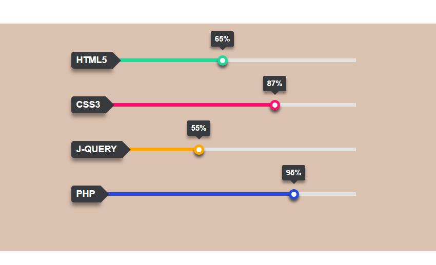 CSS3实现的动画进度条效果