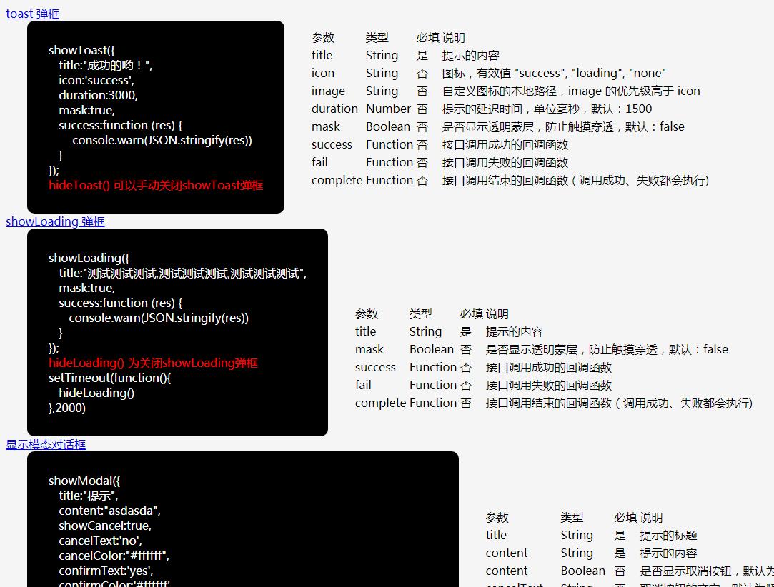 实用的弹框微信小程序插件