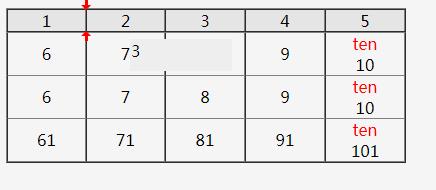 table表格拖动列