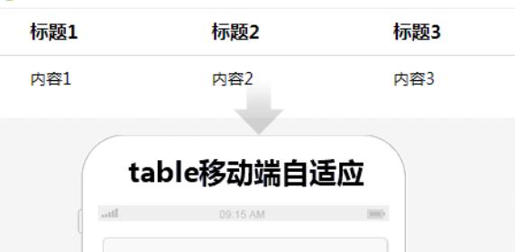table手机端自动变为ul