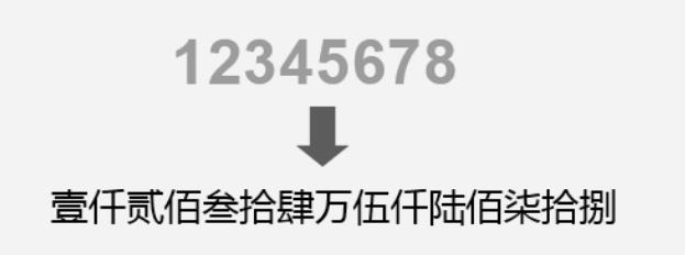 貨幣大寫金額轉換插件ChinaNumToEnglishNum.js?3.1.71