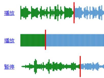 音频可视化插件wavesurfer.js