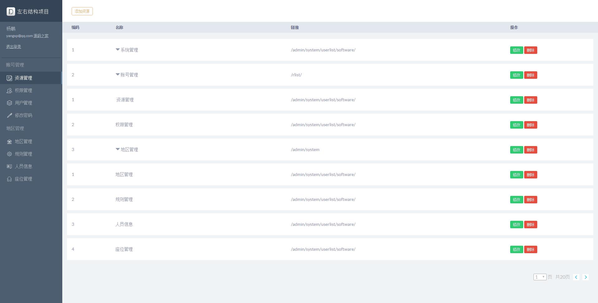 Bootstrap左右结构响应式后台管理模板