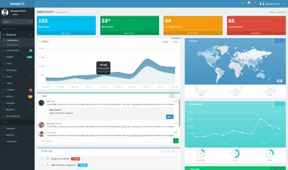 AdminLTE响应式Bootstrap3后台模板 2.1.1
