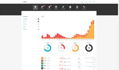 行业应用网站简单后台管理模板