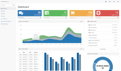SB Admin v2.0后台系统UI模板