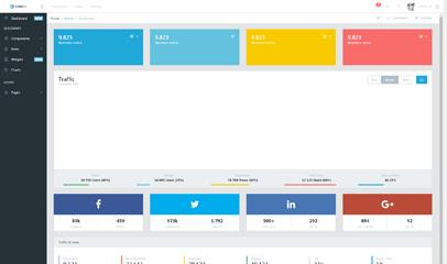 CoreUI漂亮设计后台界面模板下载