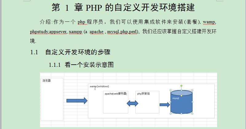 泰牛程序员 韩顺平 PHP面向对象编程课程 源码 图解 素材 笔记