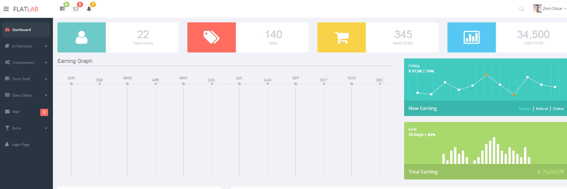 Flatlab_Admin黑灰色扁平化自适应手机后台模板