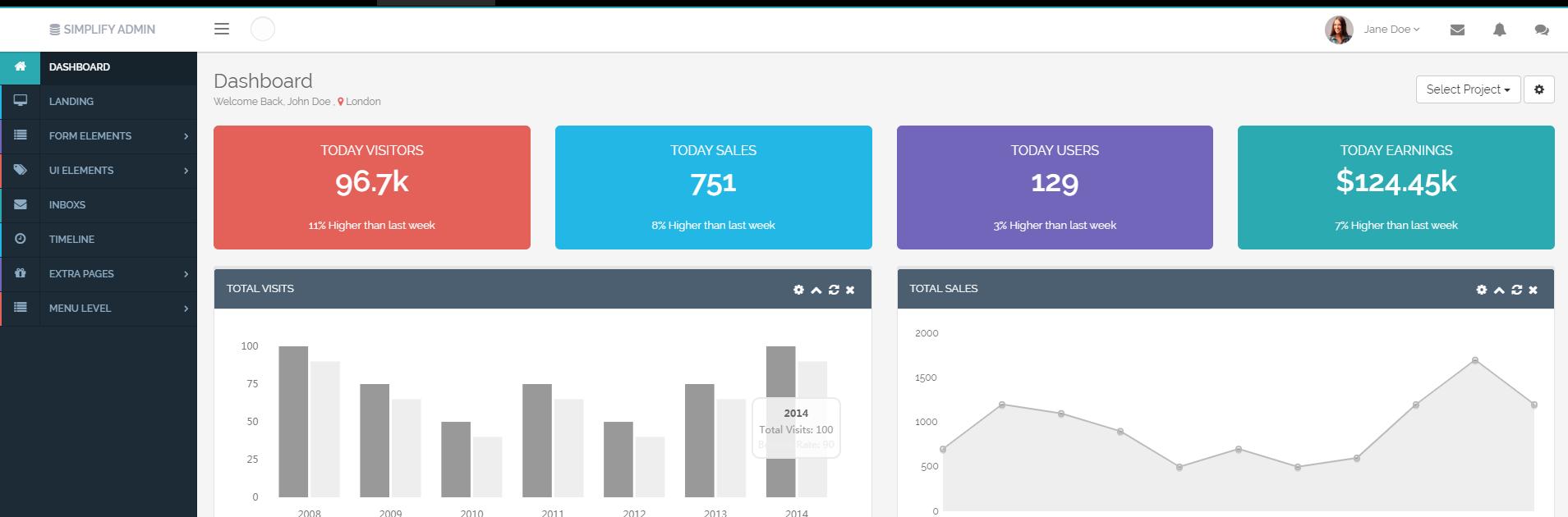 Simplify天蓝色风格自适应后台网站模板