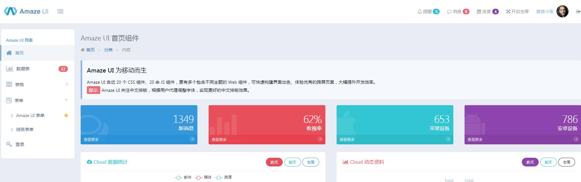 Amaze后台管理模板UI