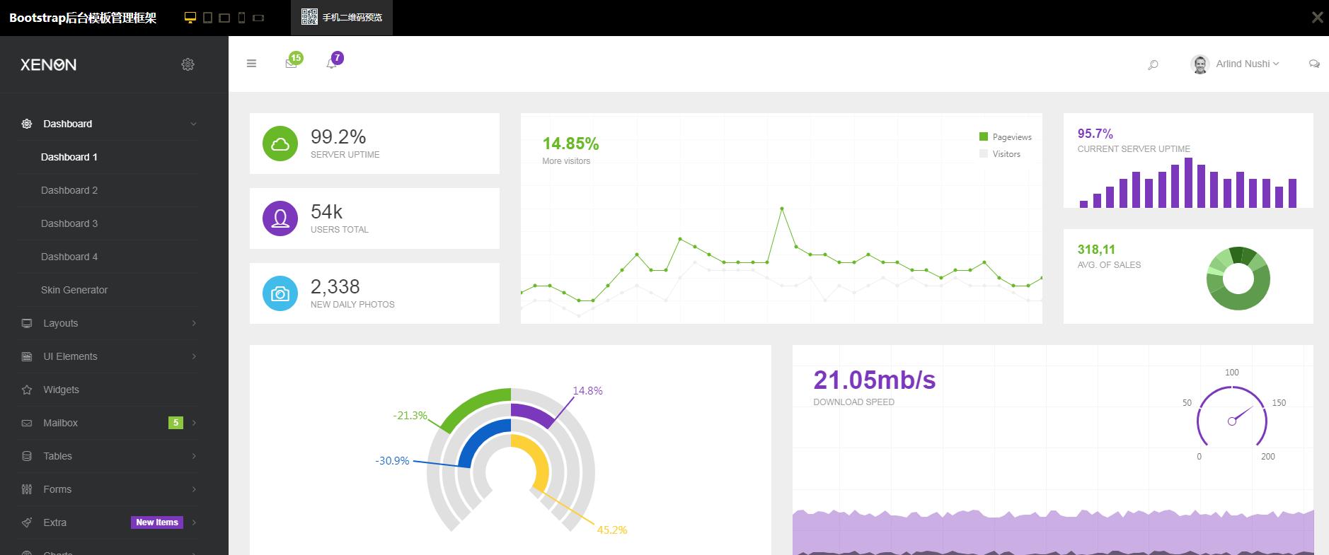多面板的Bootstrap后台模板